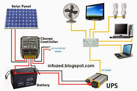 wiring diagram of solar panels ups battery load fan tv fans charge