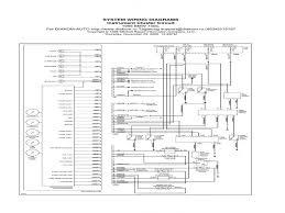 e39 wiring diagram dolgular com