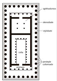 Greek Cross Floor Plan by Floor Plan Of Parthenon Interior Design Ideas