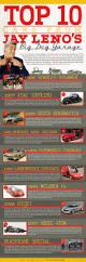 1963 jaguar xke e type coupe enzo ferrari called it the most