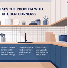 how to organize corner kitchen cabinets corner kitchen cabinet solutions