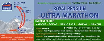 One World Route Map by Route And Map Royal Penguin Ultramarathon 64km