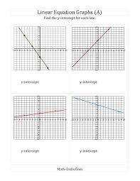 Algebraic Expressions Worksheets 9th Grade Finding Y Intercept From A Linear Equation Graph A