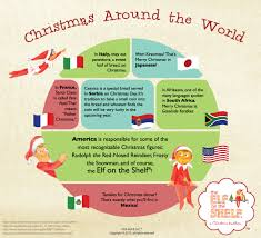 we love to celebrate christmas and each country does it a little