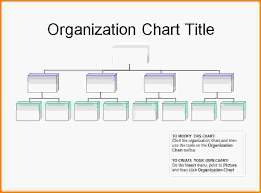 blank organization chartsblank organizational chart uploaded by