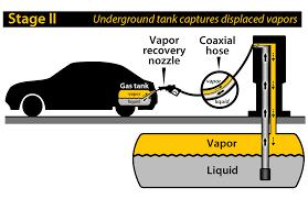 2003 Trailblazer Obd2 Wiring Diagram Chevrolet Trailblazer Questions Why Does The Gas Pump Cut Off