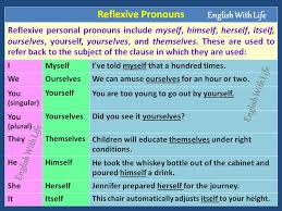 23 best pronouns images on pinterest learn english printable