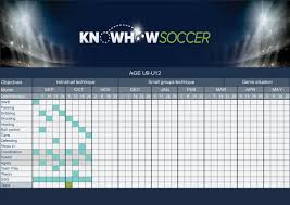 knowhowsoccer modern soccer youth coaching methodknowhowsoccer