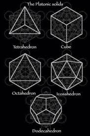 the musical system known as the circle of fifths form specific