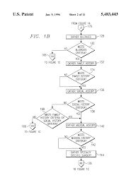 patent us5483443 method for computing current procedural