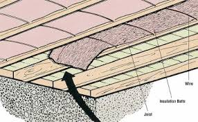 floor between floor insulation amazing on how to insulate a cold