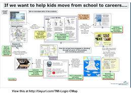 tutor mentor institute llc linkis com
