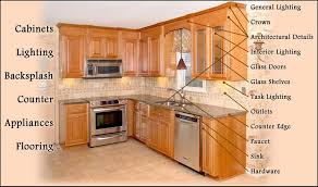 How To Restain Kitchen Cabinets by Reface Your Kitchen Cabinets