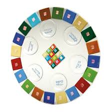 what goes on a seder plate for passover twelve tribes seder plate seder plates passover holidays