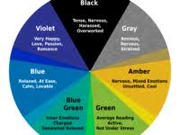 how does color affect mood how do colors affect purchases infographic throughout how color