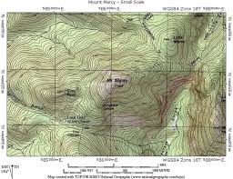map types different types of maps and their uses quora