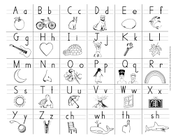 5 best images of chart full page alphabet abc printable black