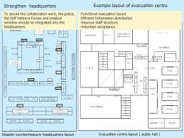 evacuation center floor plan required duties for leaders at times of disaster