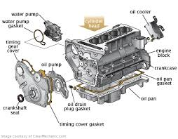 Auto Engine Repair Estimates by Pan Reseal Cost Repairpal Estimate