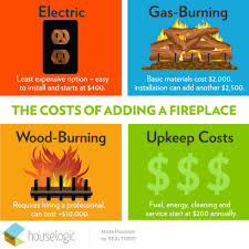 fireplace addition costs how much does it cost to build a fireplace