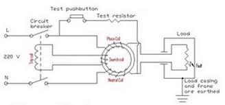 earth leakage circuit breaker elcb working principle