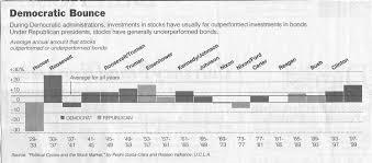 economist u0027s view political business cycles