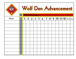 Tracking Employee Training Spreadsheet Boy Scout Tracking Spreadsheet Wolfskinmall
