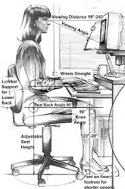 Typical Seating Height by Anthropometry Wikipedia