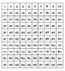 math hundreds chart hundreds chart activities smart graders
