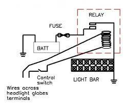 wiring up an led light bar australian 4wd action forum