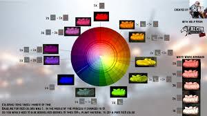 gamasutra herman u0027s blog color in games an in depth lo