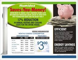 more on dehumidifiers coastal dry home mold u0026 moisture control