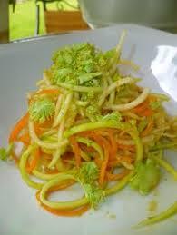 Raw Food Dinner Ideas 80 10 10 Sweet Juicy Salad Dressing Recipes Fruitarian Lifestyle