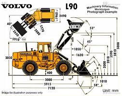volvo l90 wheel loader volvo machine guide machinery