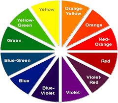 Color Wheel Scheme Fresh Color Wheel Schemes Interior Design 6280