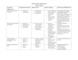 action plan template for teachers image search results or