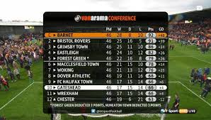 Football Conference Table Here S The Vanarama Conference Table Barnetfc Are