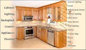 average cost to replace kitchen cabinets refinish kitchen cabinets cost faced