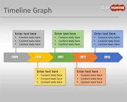 timeline templates biography timeline template best 25 project timeline template ideas on pinterest project