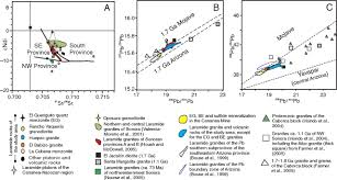 stratigraphy geochronology and geochemistry of the laramide
