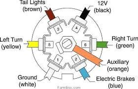 rv plug wire diagram