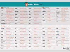w3c html5 basic template related keywords u0026 suggestions long tail