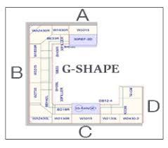 g shaped kitchen layout ideas kitchen planning oakville mississauga ridgeway design
