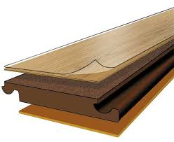 hsw floors different types of wood floors