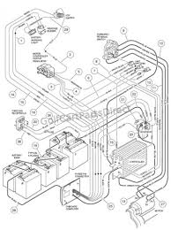 gas club car precedent g core wiring diagram is there a fuse box