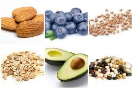 watertree health card understanding your cholesterol
