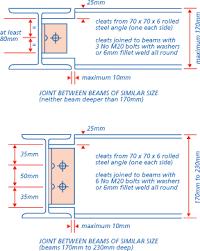 Residential Steel Beam Span Table by Nhbc Standards 2011