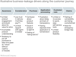 transforming life insurance with design thinking mckinsey u0026 company