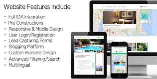 real estate website development company digital valley