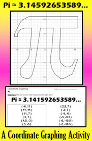 Coordinate Grid Pictures Worksheets 138 Best Math Coordinate Geometry Images On Pinterest Coordinate